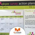 Employee Survey Board Standard