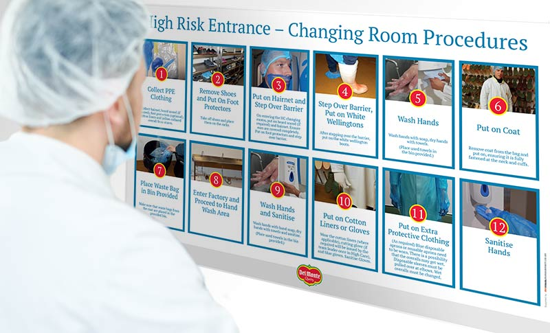 PPE procedure stations