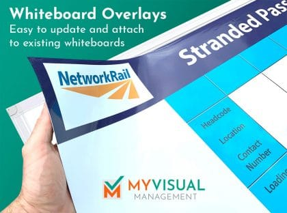 Easy to update and attach to existing whiteboards
