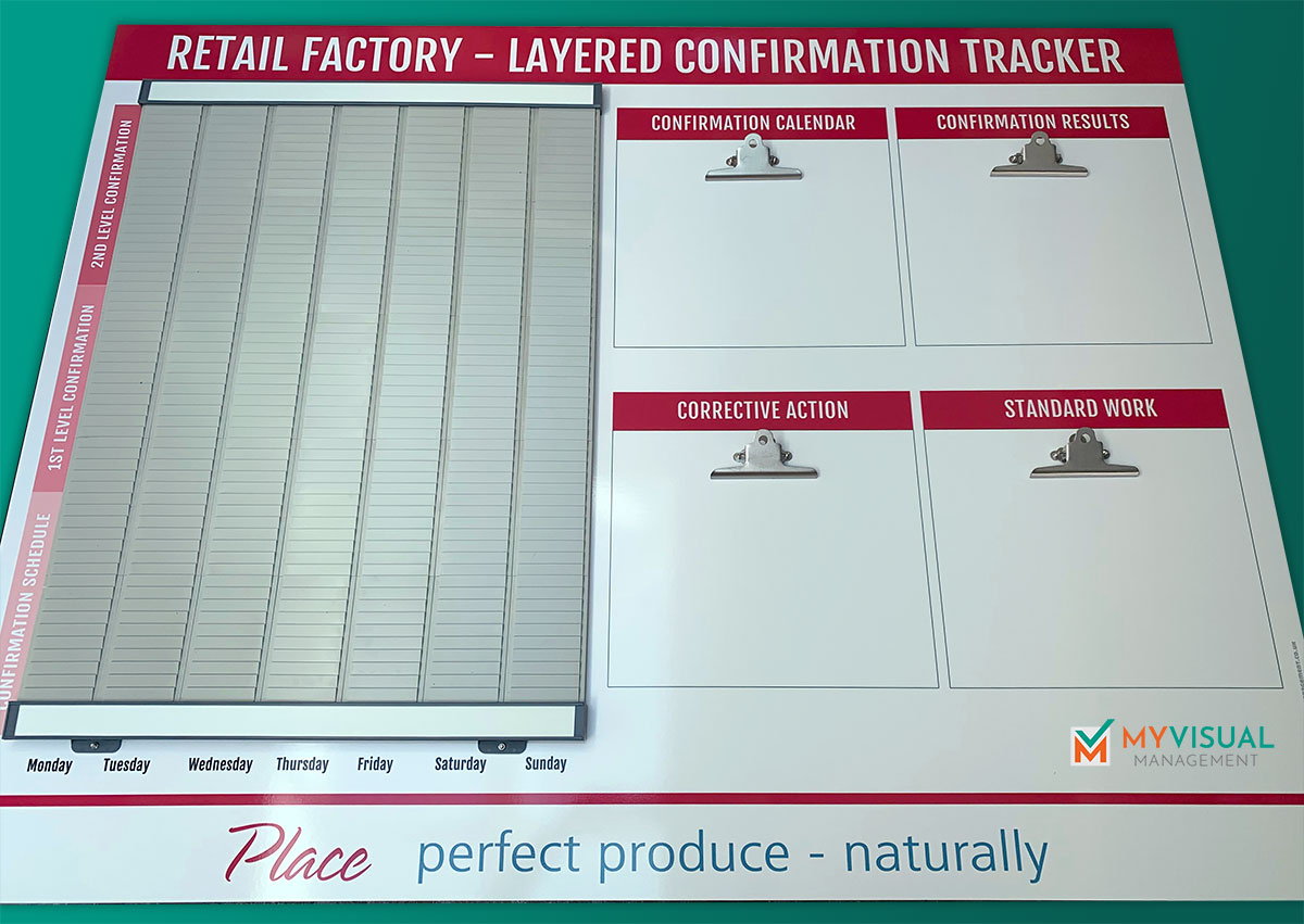 Layered Confirmation Tracker Board
