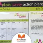 Employee Survey Board Standard