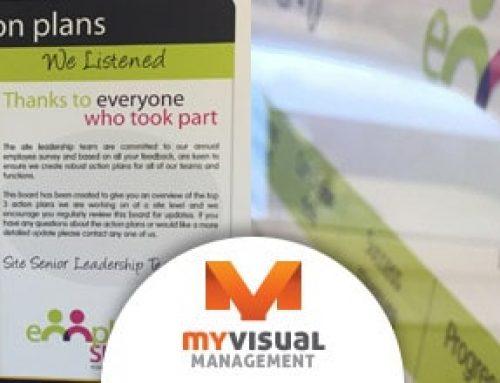 Employee survey action plan boards