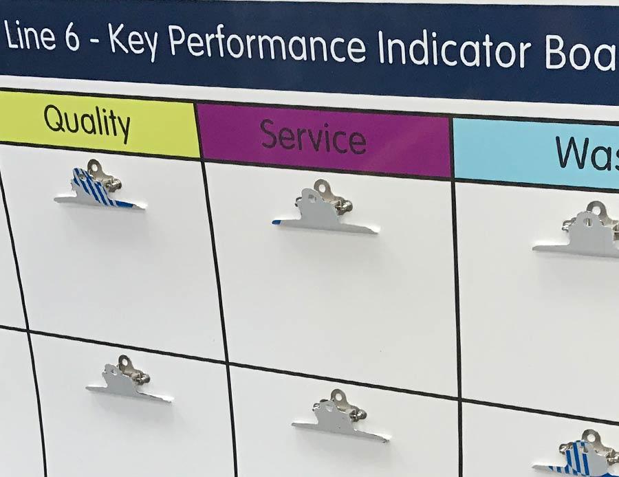 kpi board visual management board accessories