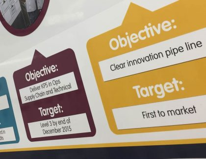 Targets magnetic board with custom magnetic pieces.