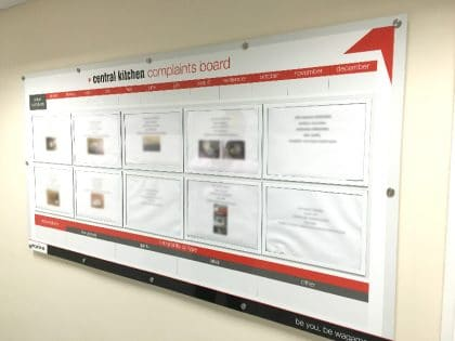 Magnetic Document Frames designed as part of as visual management board