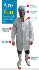 Custom PPE Check Board