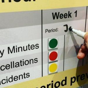Red, Amber, Green Status Magnetics printed whiteboard