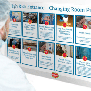 ppe-changing-procedures-boards