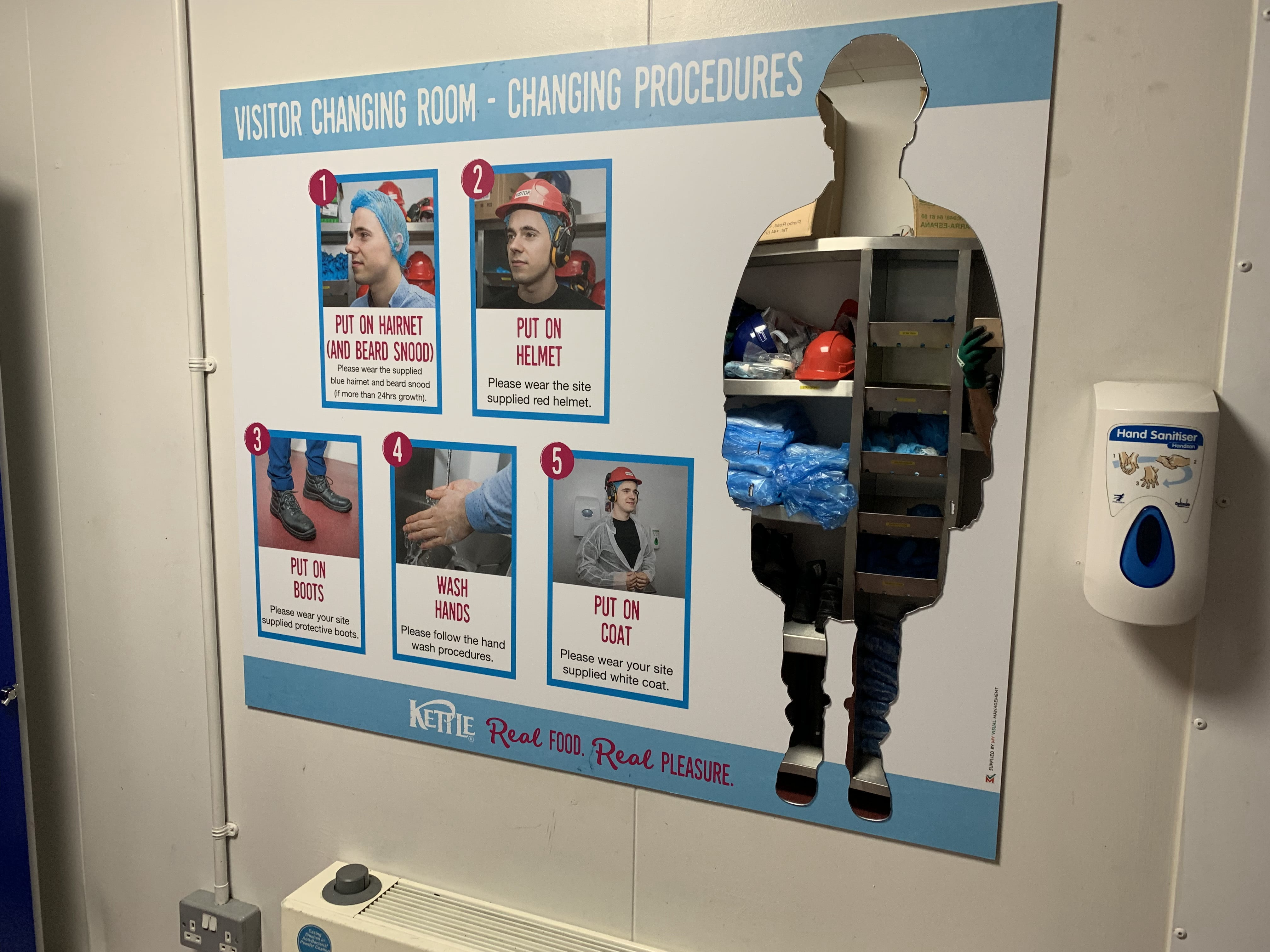 Changing Procedures board with mirror