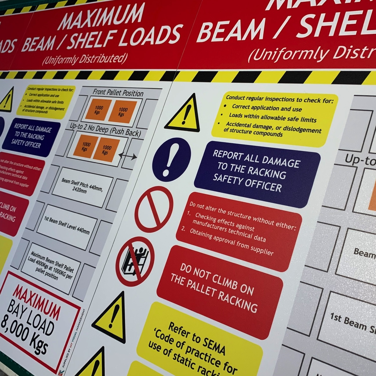 visual management board example health and safety