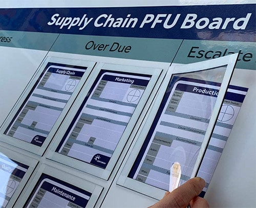 PFU board with document holder