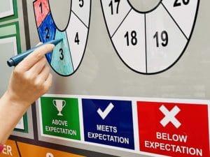 5S board - colour coded status dry wipe status indicator