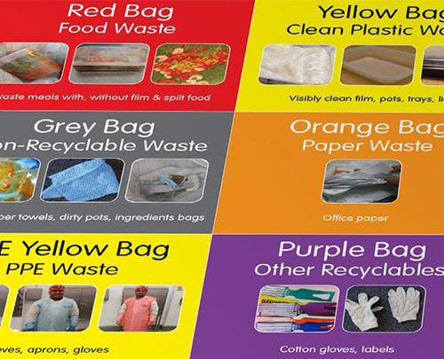 reduce waste visual management