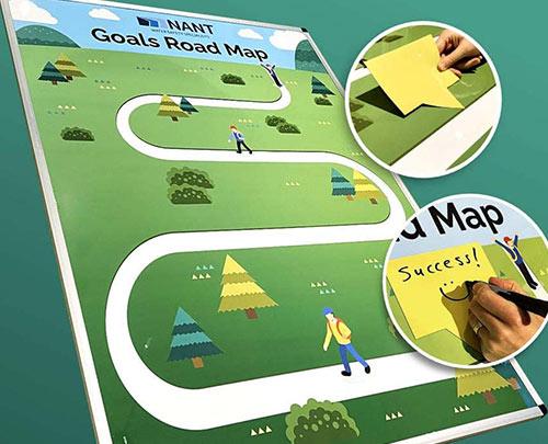 goals road map board