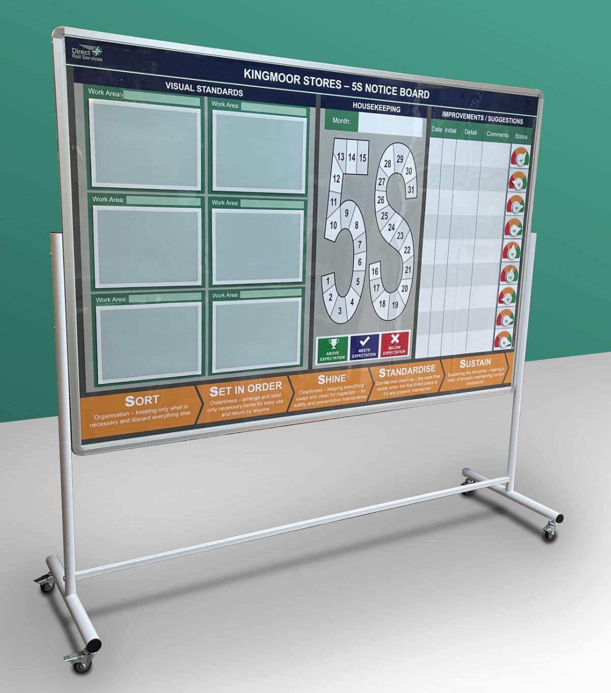 magnetic whiteboard overlay
