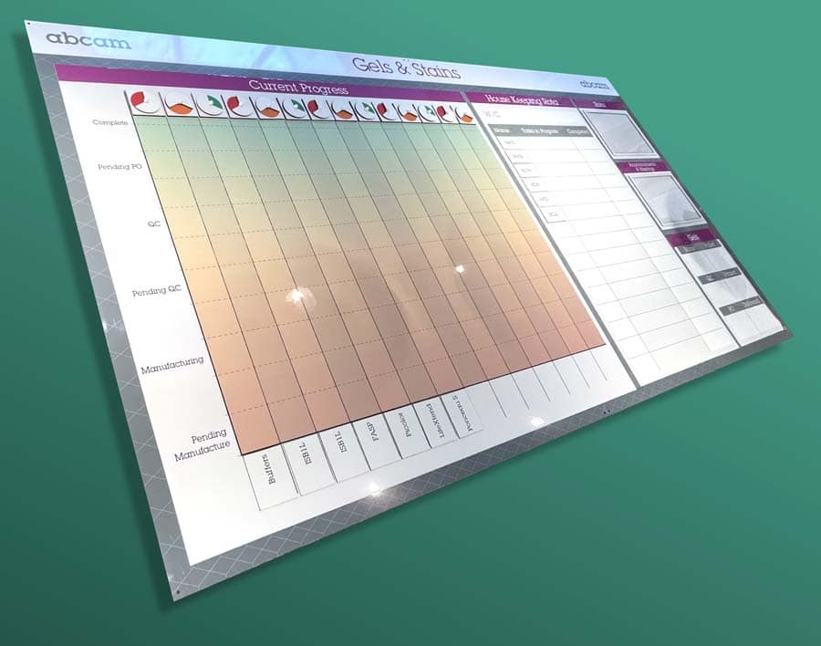 magnetic visual management boards
