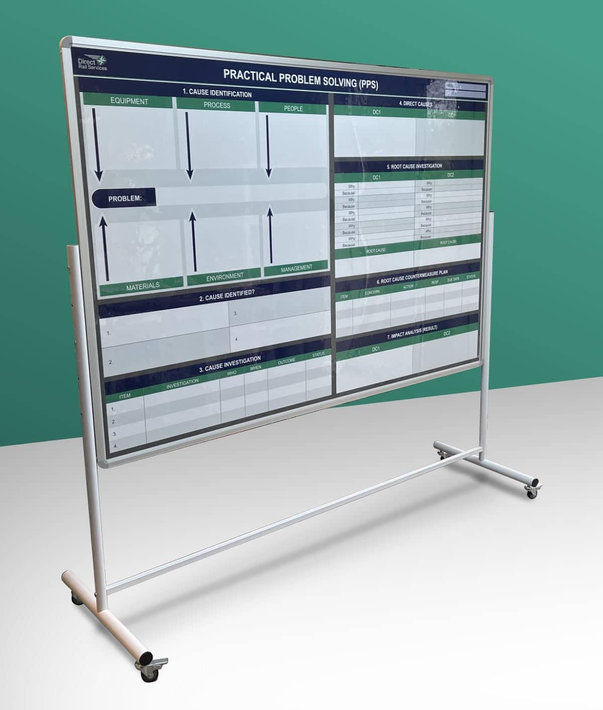Mobile Practical Problem Solving board