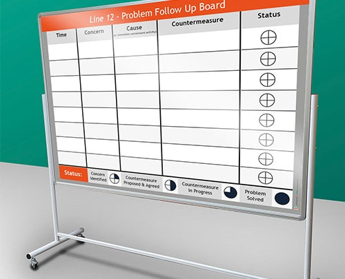Mobile whiteboard for PFU