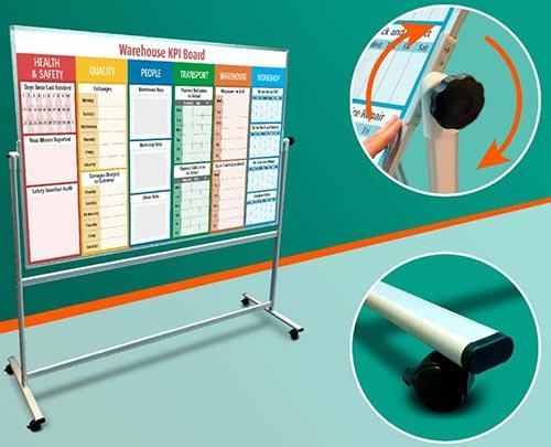 Modular visual management board