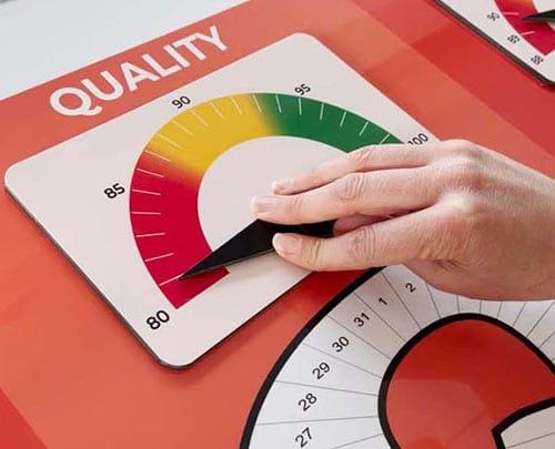 Quality status Indicator Meter