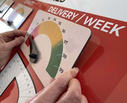 Magnetic Status Indicator Meter