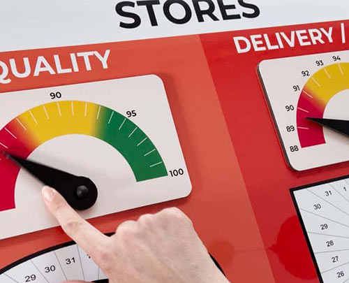 Quality & Delivery Status Indicator Meters