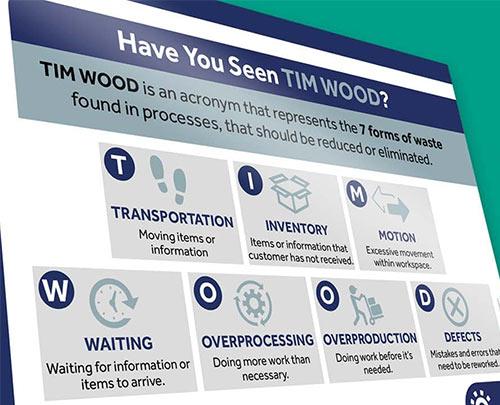 Tim wood visual boards