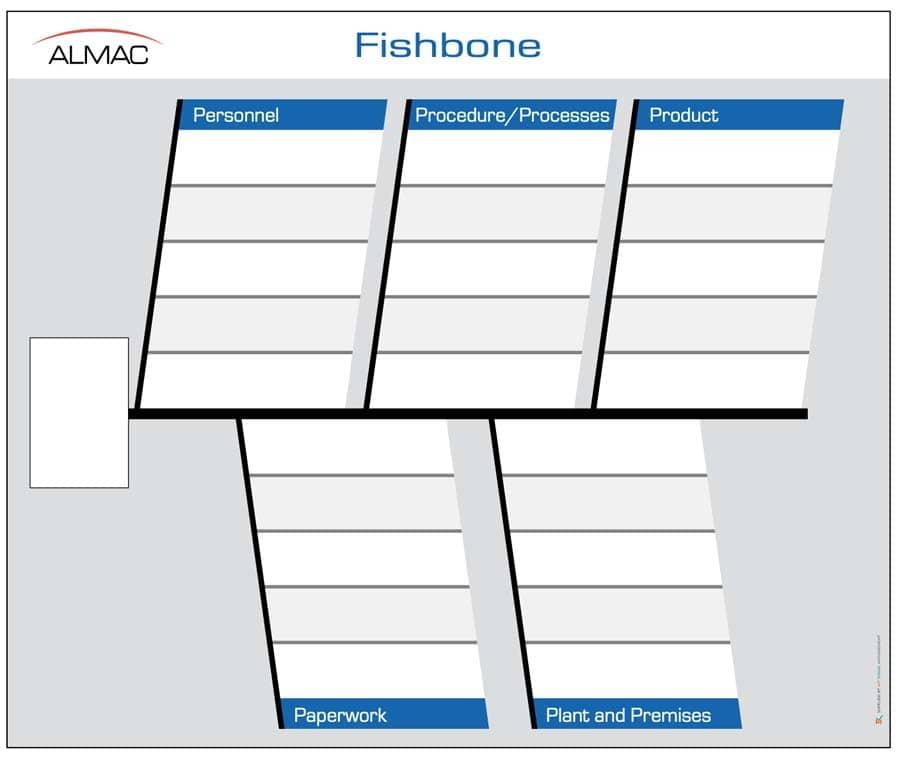 fishbone-visual-board-5Ps