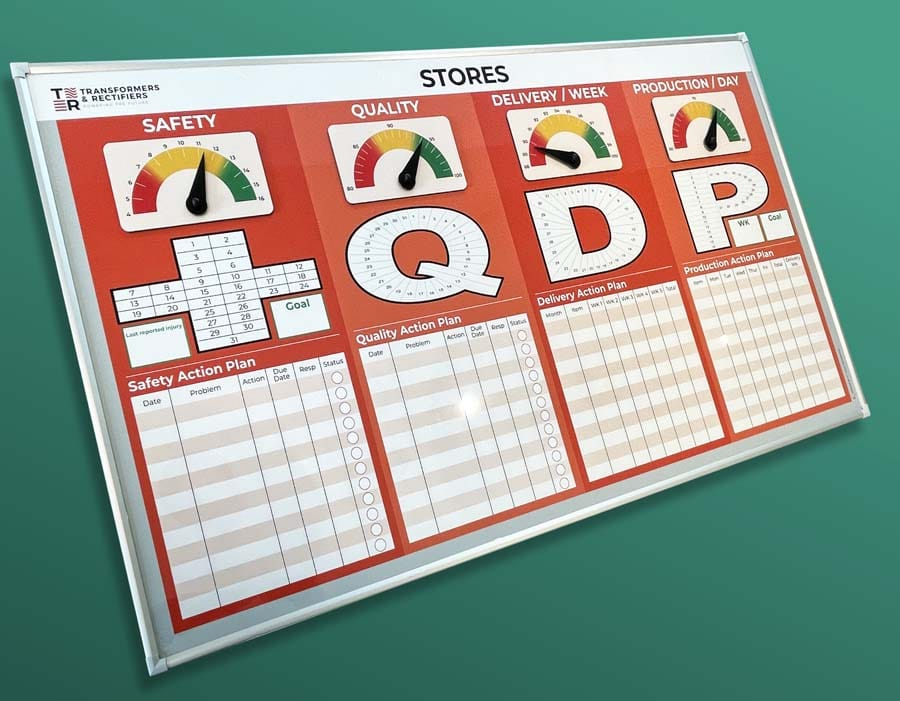 Dry wipe SQDP Board with status indicator meters