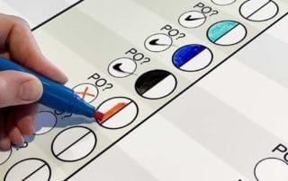 Colour coded dry wipe status board