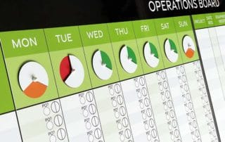 Dry wipe Operations KPI Board with status indicators
