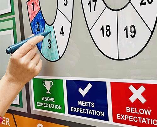 5S board status indicators
