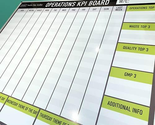 KPI Operations board