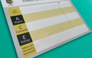 Arden Education board printed whiteboard