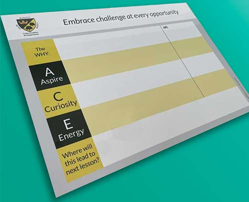 Arden educational printed whiteboard